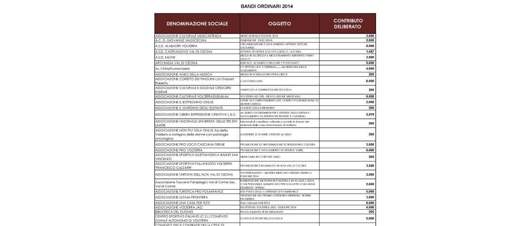 assegnazione-bando-ordinario-2014