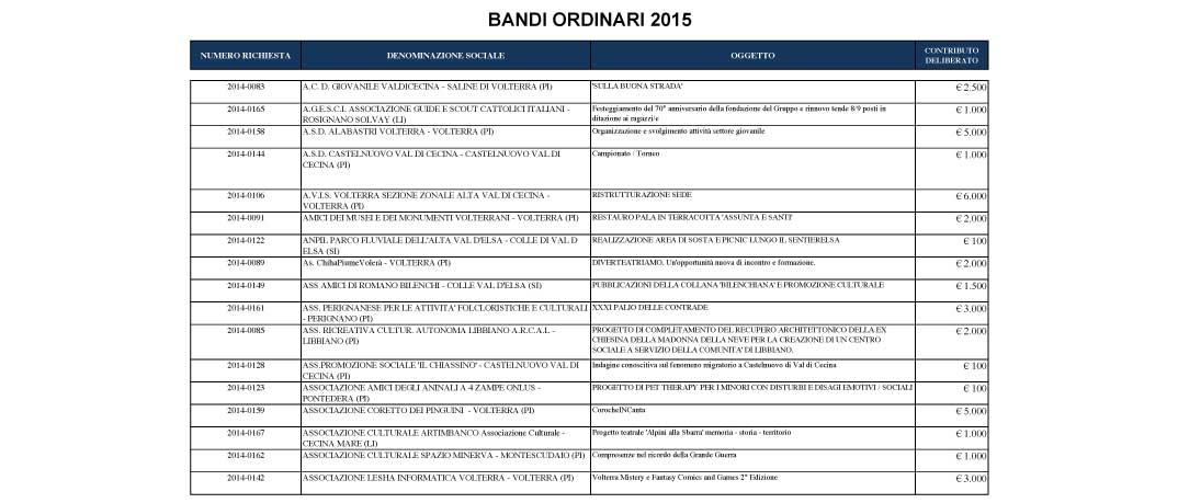 assegnazione-bando-ordinario-2015